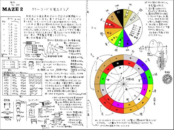 Resistor Colour Coding Pdf